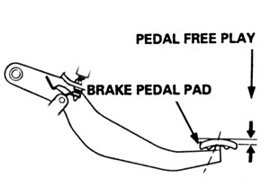how to adjust motorcycle rear brake pedal free play