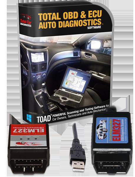 Automotive Electronic Diagnostic Tools