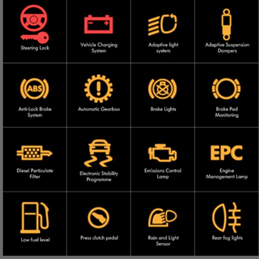 Dashboard Lights Definitions
